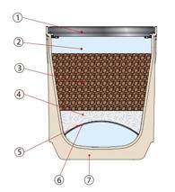 igola clean / vedere din sectiune